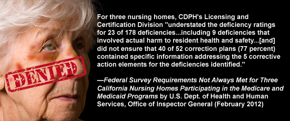 California Department of Public Health (CDPH) fails to enforce laws against nursing homes
